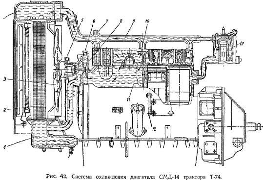 Система охлаждения смд-14