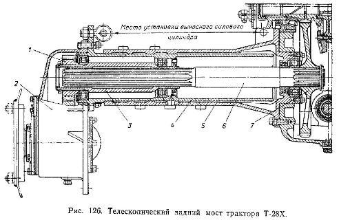 Телескопический задний мост Тракторы Т-28Х и Т-28Х2