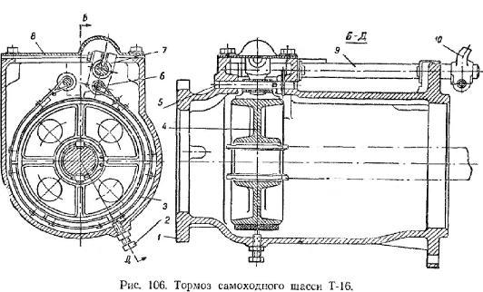 Тормоза Т-16