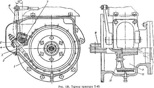 Тормоза трактора Т-40