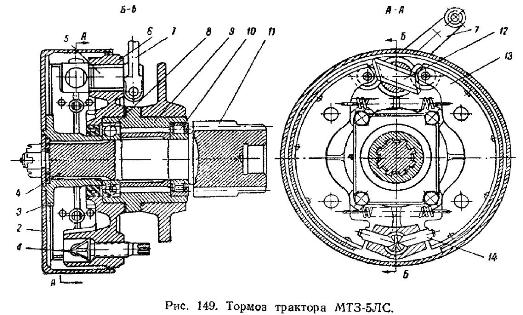 Тормозной барабан трактора МТЗ-5ЛС