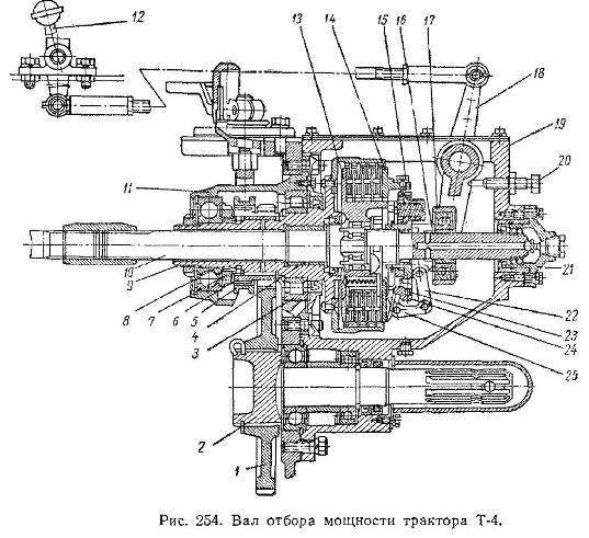 Вал отбора мощности Трактора Т-4