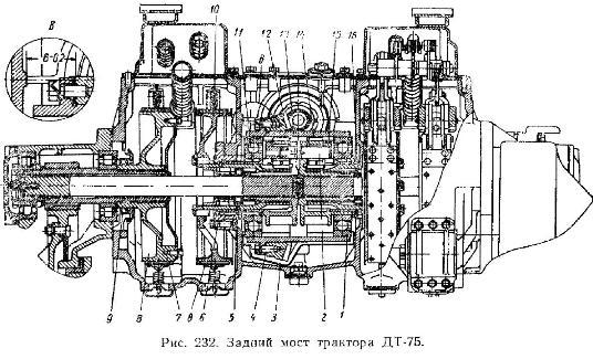 Задний мост Трактора ДТ-75