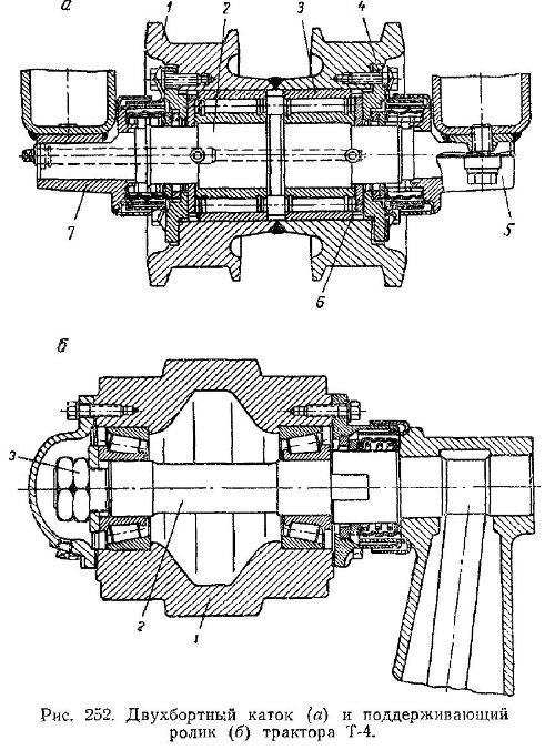 двухбортный каток и Поддерживающий ролик Трактора Т-4