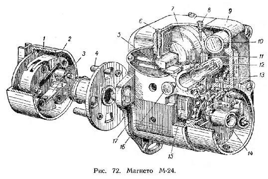 магнето М-24