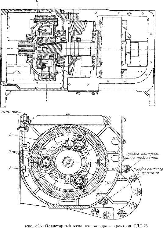 планетарный механизм трактора ТДТ-75