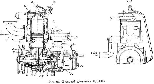 пусковой двигатель ПД-10М