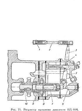 регулятор ПД-10М